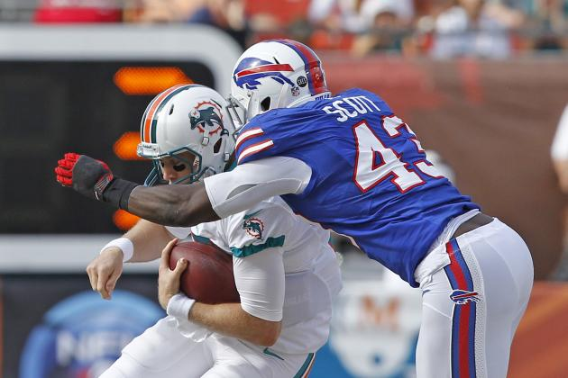 Bills Release Five Ahead of NFL's Roster Deadline