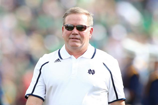 Notre Dame Ensures Long-Term Success with Brian Kelly Extension