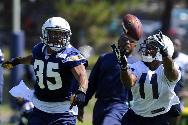 Bolts Add to Practice Squad