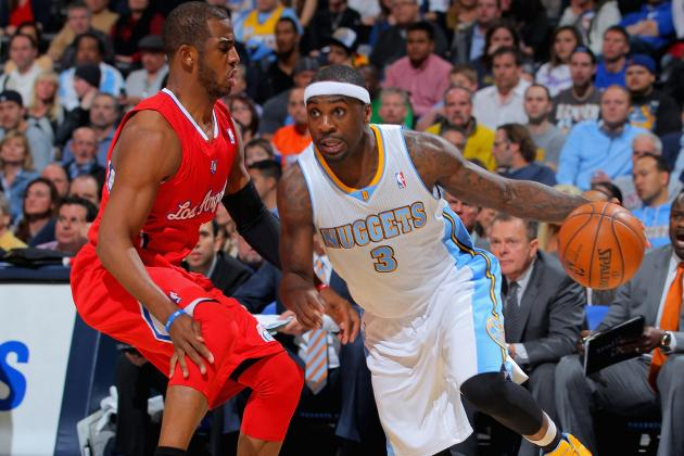 Denver Nuggets vs NBA: Ranking Ty Lawson, Point Guards