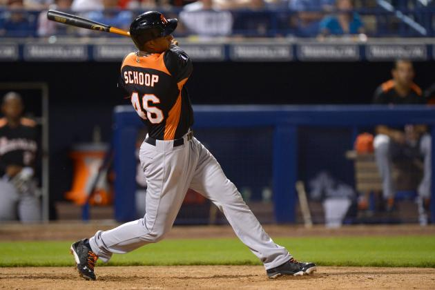 Why Jonathan Schoop Is Being Hyped as Orioles' Next Impact-Hitting Prospect