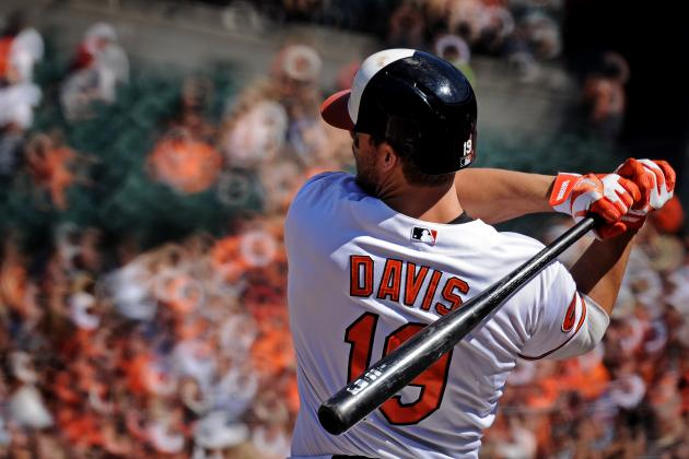 What Twitter's Saying About Chris Davis' Quest for the HR Title