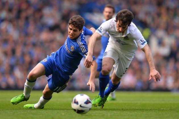 Everton vs. Chelsea: English Premier League Odds, Preview and Prediction
