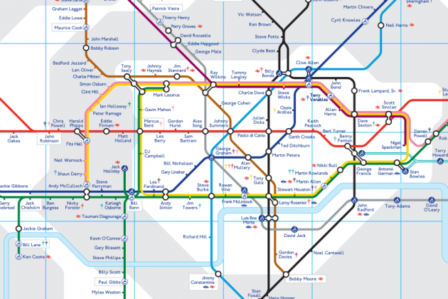 London Underground Map Redesigned with Footballers as Stations, Teams as Lines
