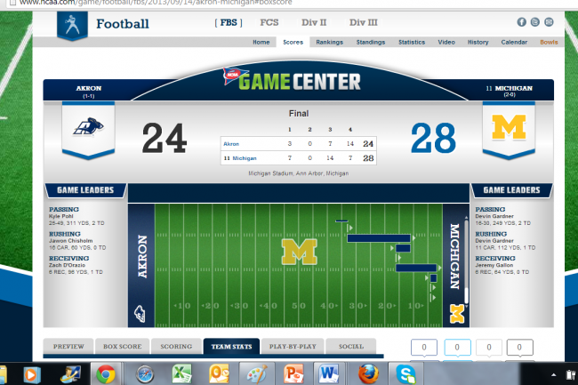 Michigan wins, 28-24.