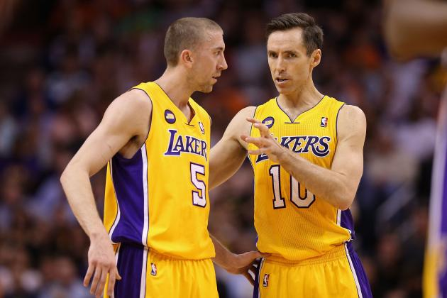 Spotlighting and Breaking Down LA Lakers' Point Guard Position