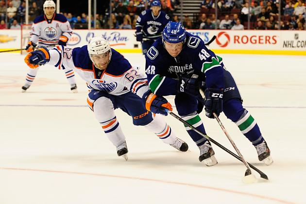 NHL Preseason: Does Winning in Training Camp Equate to Regular-Season Success?