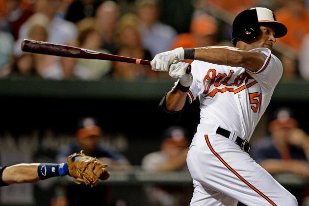 Baltimore Orioles' 2013 Minor League Awards