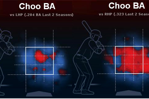 Choo and Mets an Ideal Match?