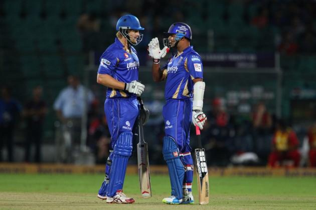 CLT20: Rajasthan Royals vs. Lions Scorecard, Standings, Recap and More