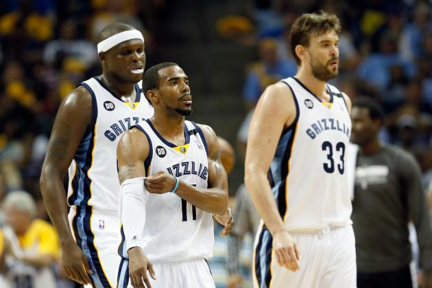 NBA Podcast: 2013-14 Memphis Grizzlies Season Preview