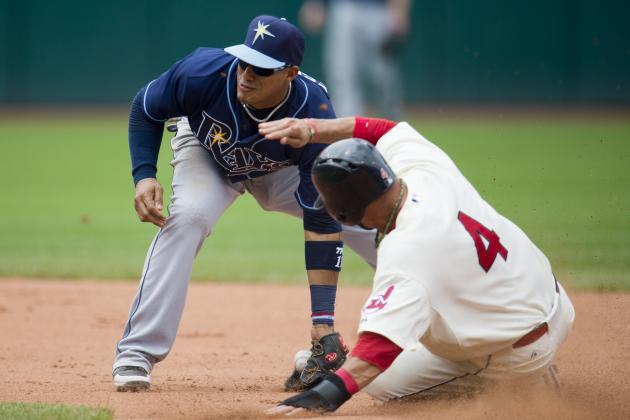 Cleveland Indians Matchups vs. Possible Wild-Card Opponents Rays, Rangers
