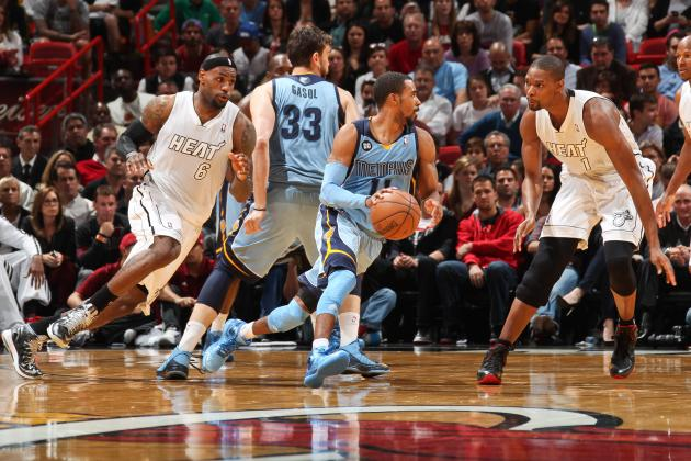 Memphis Grizzlies Training Camp 2013: Full Preview and Roster Projections