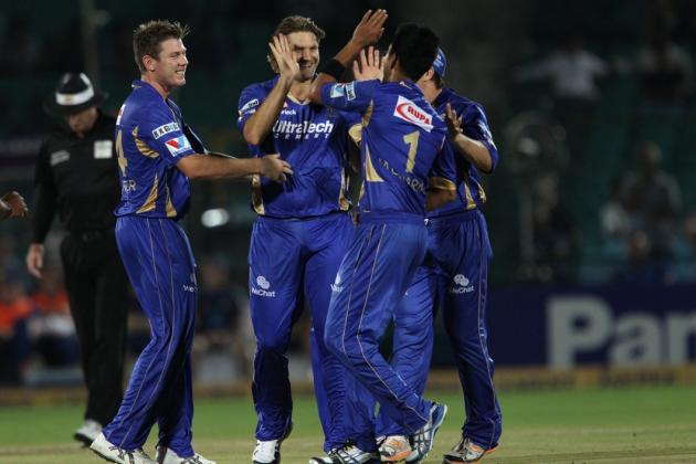 CLT20: Otago Volts vs. Rajasthan Royals Scorecard, Recap and Standings