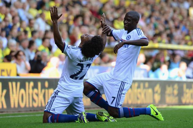 Norwich City vs. Chelsea: Score, Grades and Post-Match Reaction