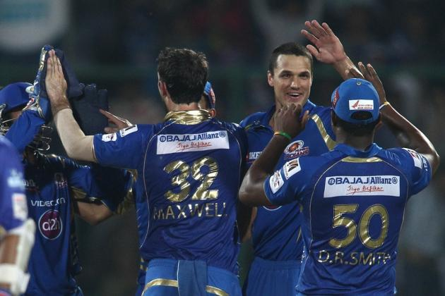 CLT20 Final: Rajasthan Royals vs. Mumbai Indians Scorecard, Recap and More