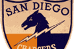 Sid Gillman Teams Ranked as No. 1 for Greatest Chargers Era