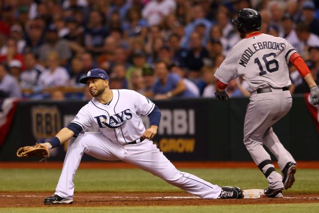 James Loney Double Play Bails out Rays in 2nd Inning