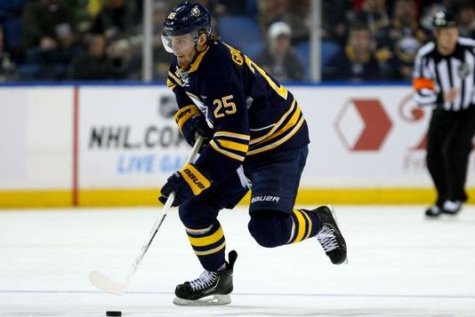 Buffalo Sabres Need to Handle Mikhail Grigorenko Differently