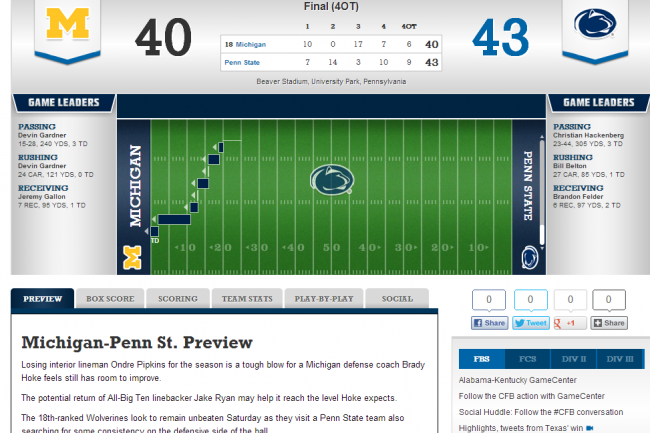 Screen grab via NCAA.com