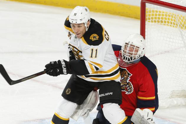 Video: Panthers Give Up Late Goal as Thomas Faces Former Bruins Teammates