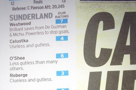 Sunderland Ripped Apart as 'Gutless' in Unusually Blunt Newspaper Player Ratings