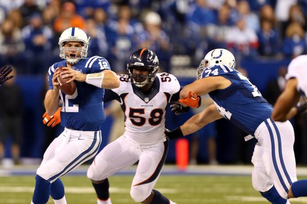 Breaking Down Von Miller's Return to the Denver Broncos Defense