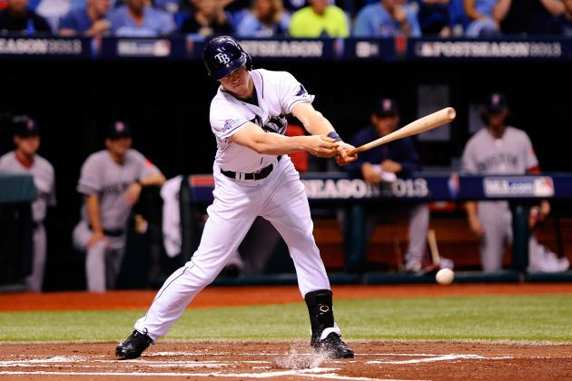 MLB Rookie of the Year 2013: Wil Myers and Jose Fernandez Deserve Award
