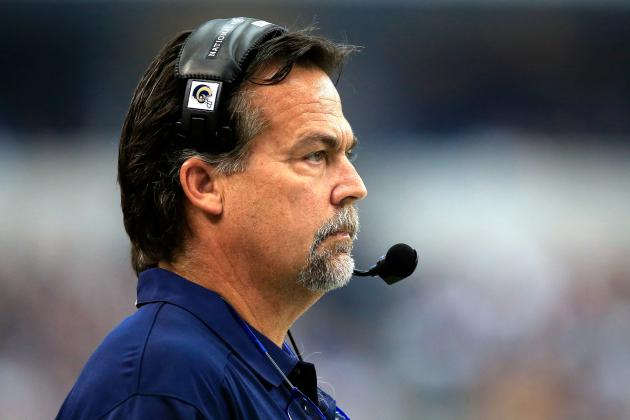 Rams Face a Big Stage, Bigger Task