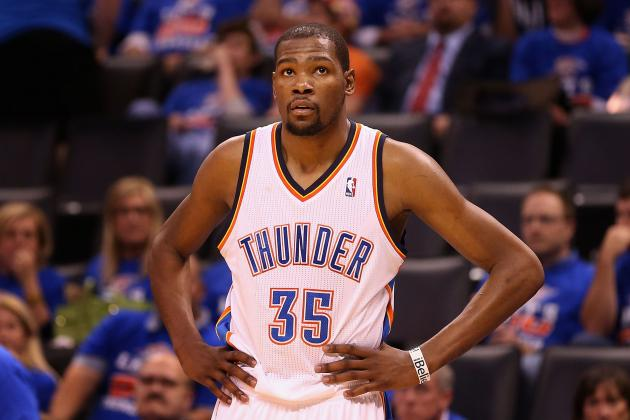 Final Offseason Grades for the OKC Thunder