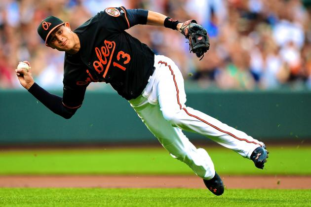 MLB Gold Glove Awards 2013: Full List of Winners and Analysis