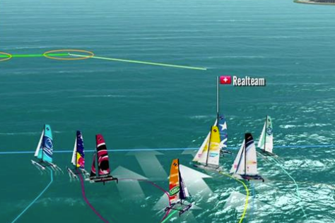 Extreme Sailing Series™ Sets New Benchmark in Global Broadcast Distribution