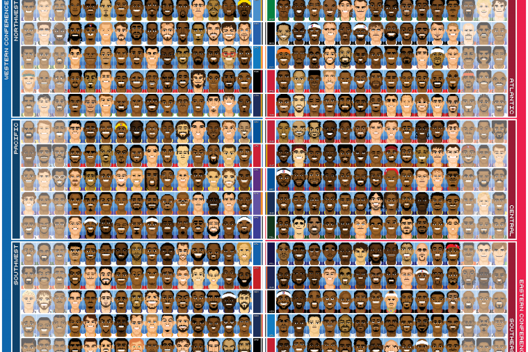 The Entire NBA in 16-Bit Form Helps You Imagine a Modern Day 'NBA Jam'
