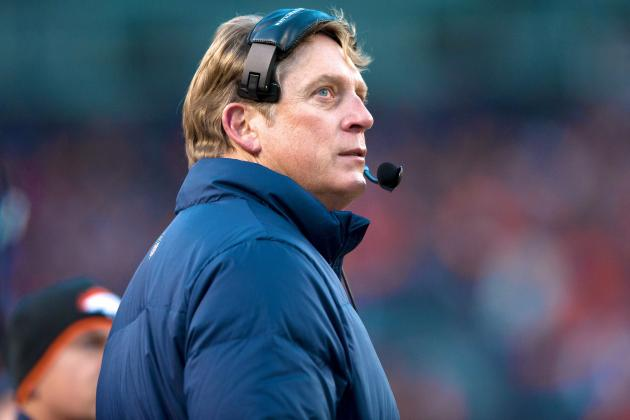 Impact of an Interim Head Coach Could Vary for the Denver Broncos