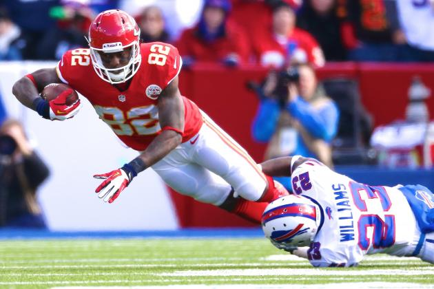 Chiefs vs. Bills: Live Score, Highlights and Analysis