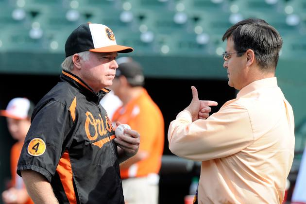 The Definitive Blueprint for a Successful Orioles Offseason