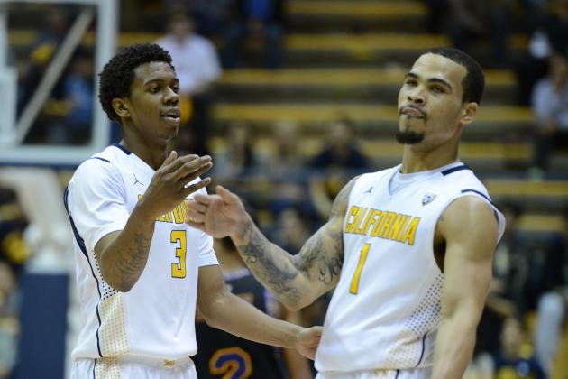 California Beats Coppin State 83-64 in Opener