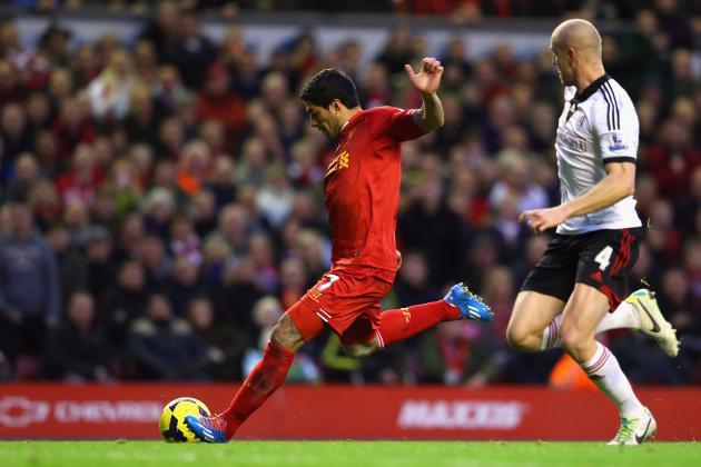 Analysing Luis Suarez's Performance vs. Fulham