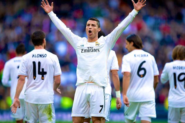 Analysing Cristiano Ronaldo's Performance vs. Real Sociedad