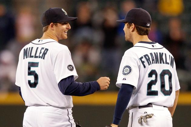 Big Moves Seattle Mariners Could Actually Pull off This Offseason