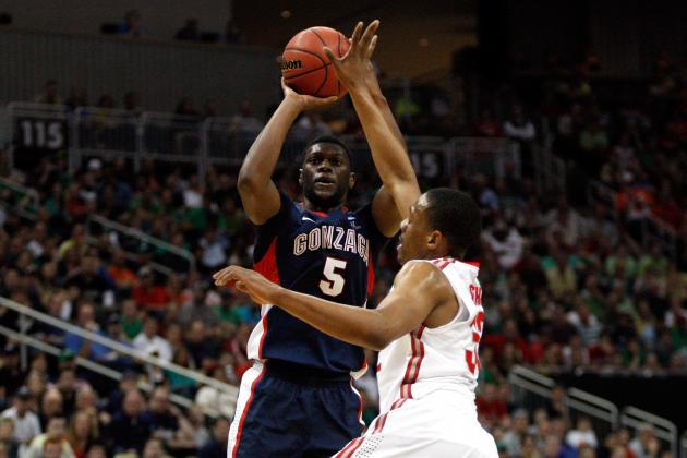 Gonzaga Bulldogs: Lessons Learned from Blowout of Colorado State
