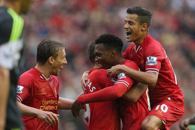Philippe Coutinho Loving Life with Luis Suarez and Daniel Sturridge at Liverpool