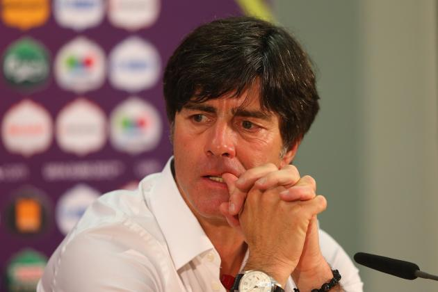 Predicting Joachim Low's Germany World Cup Squad