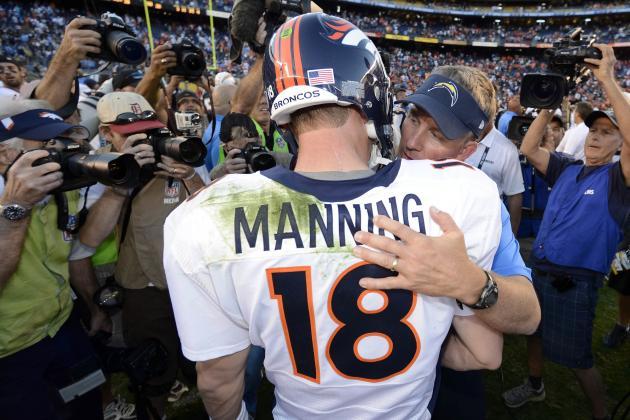 Chiefs vs. Broncos: Keys to the Game for Denver