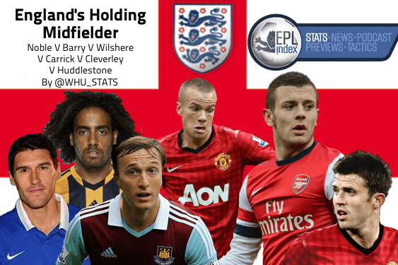 England's Holding Midfielder | Noble vs Barry, Wilshere, Carrick Et Al