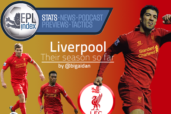 Liverpool FC: Their Season so Far | Stats Analysis