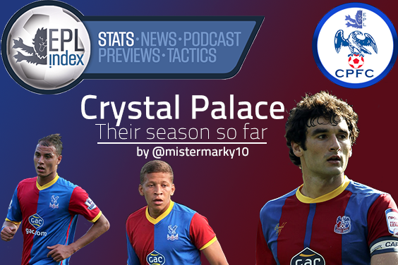 Crystal Palace: The Season So Far | Stats Analysis
