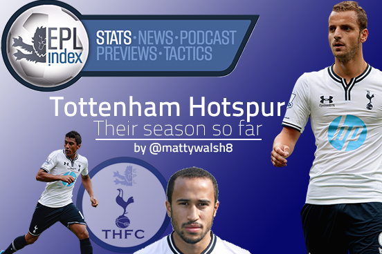 Tottenham Hotspur | the Season so Far: Stats Analysis