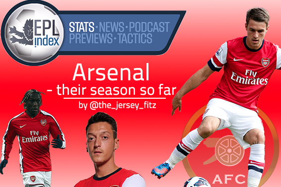 Arsenal's Season so Far | Stats Analysis