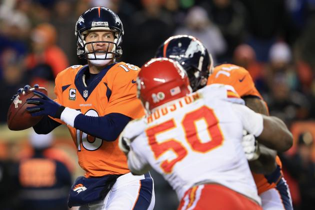 What Happened to the Kansas City Chiefs Feared Pass Rush Against Broncos?